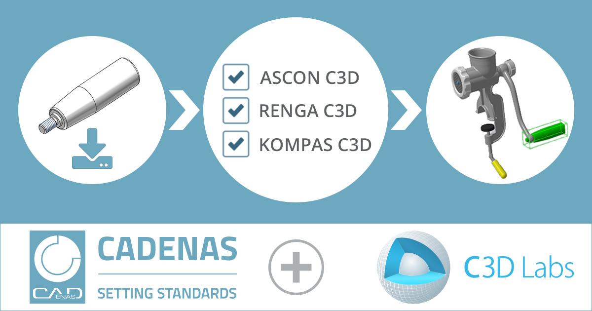 Les catalogues de produits numériques de CADENAS intègrent la technologie C3D Labs