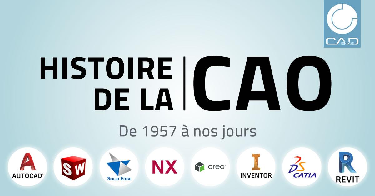 L'histoire de la CAO de 1957 à nos jours.