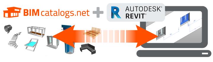 Autodesk Revit Plugin