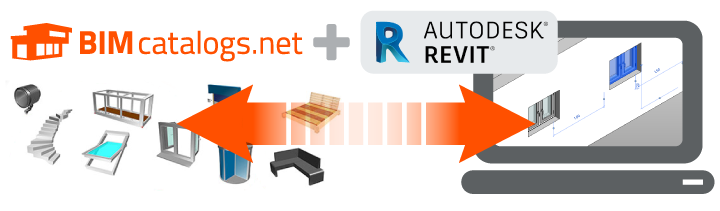 BIMcatalogs.net and Autodesk Revit