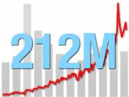 CADENAS mette a segno un nuovo record di download: nel 2016 sono stati scaricati più di 212 milioni di dati digitali di engineering presi dalla vastissima libreria di cataloghi di rinomati produttori di componentistica.