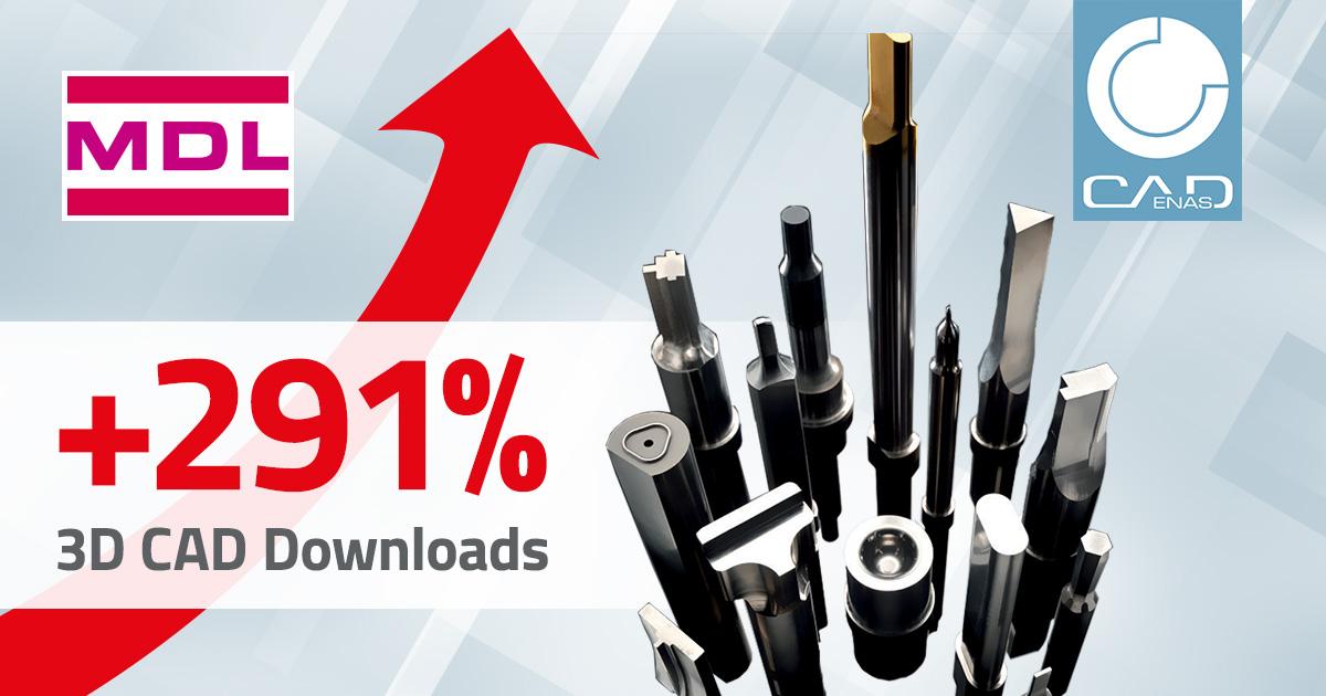 MDL Europe steigert Anzahl seiner 3D CAD Downloads mit CADENAS um 291% in 9 Monaten