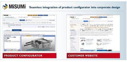 Seamless integration of the Product Configurator into Misumi´s corporate design