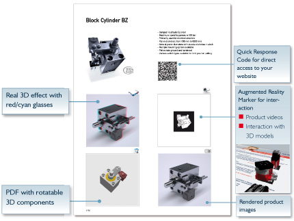 With CADENAS eCATALOGsolutions your print catalog becomes modern!