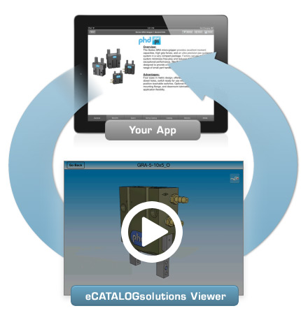 eCATALOGsolutions Viewer - Integration into your own App