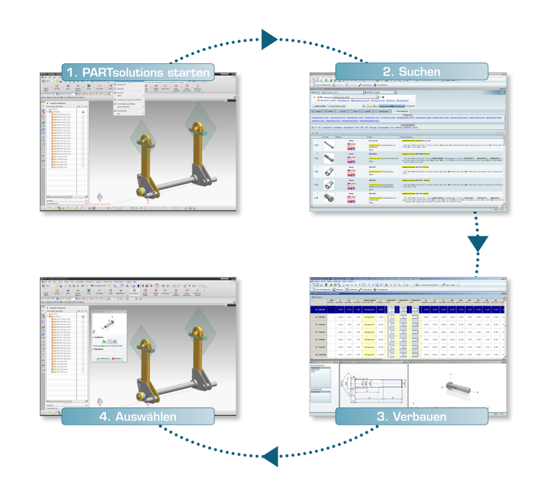 Partsolutions has a new sap plm integration into the cad Cad system