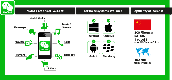 Wechat app for pc will be replaced because of the rise of wechat web image result for wechat reheart Images