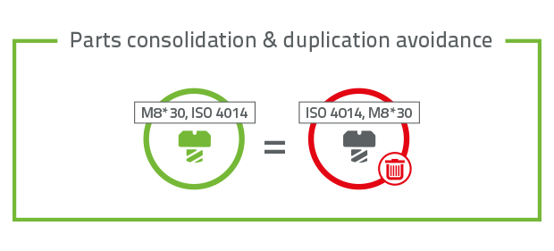 Parts consolidation & duplication avoidance